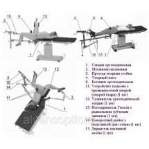 Комплект КПП-03 для орто-травматологических операций на бедре    Каталожный №: 202.100