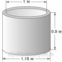Кольцо железобетонное колодезное КС 10-9